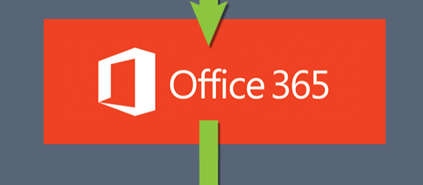 Emails pass back to Office 365